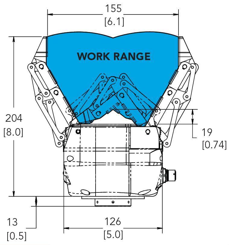3 dita work range