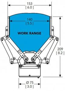 Robotiq-2F-140-tecnico4