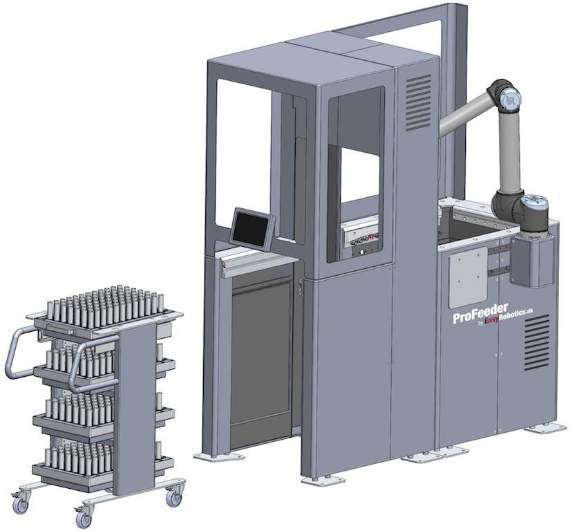 asservimento macchine BIMU