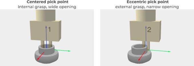 prese differenti con pinze robotiche pick-it 3d